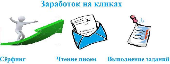 VipIP.ru, заработок на автомате без вложений 2020